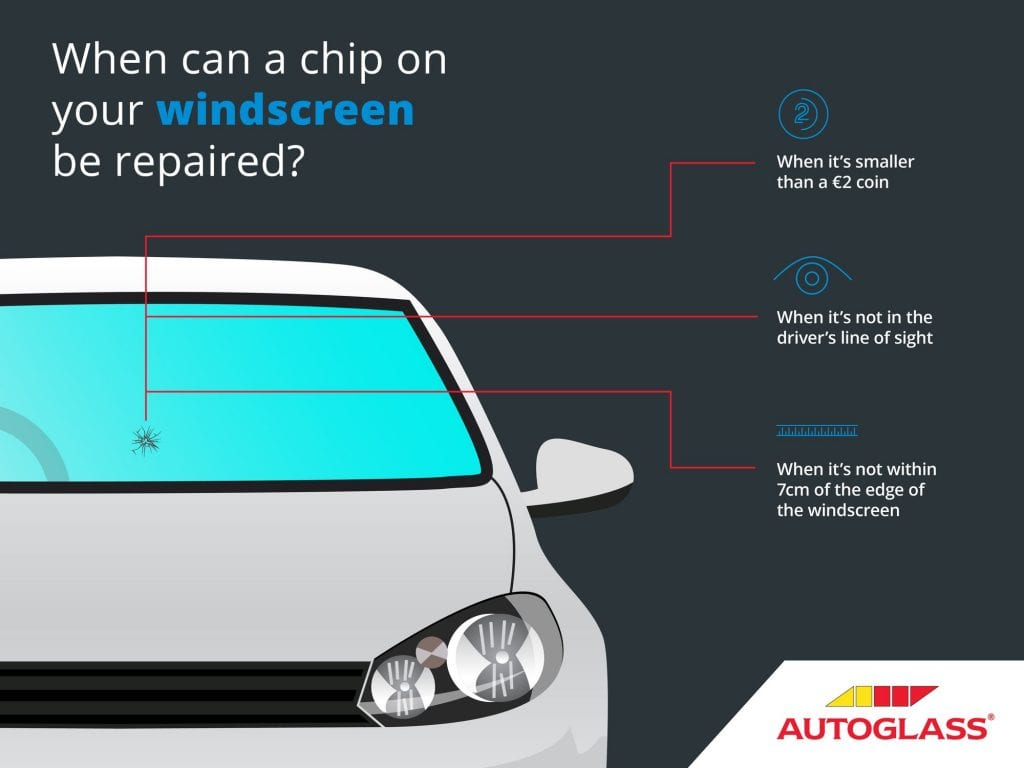 Ask an Expert: When can windscreens be repaired rather than
