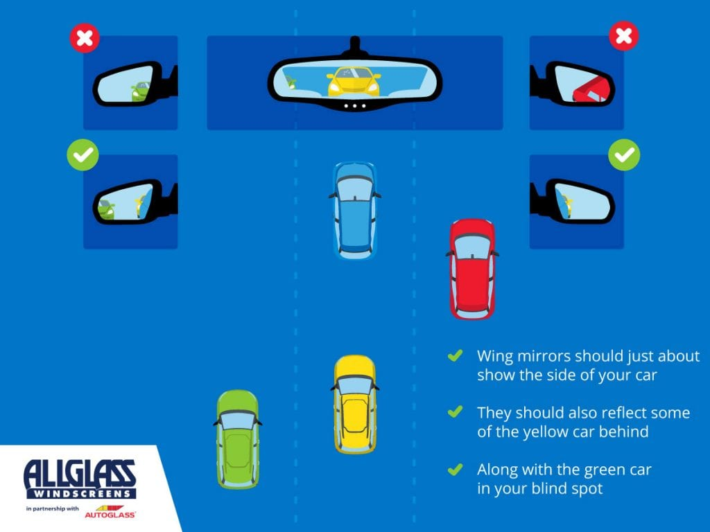 Driving license test correct mirror positioning