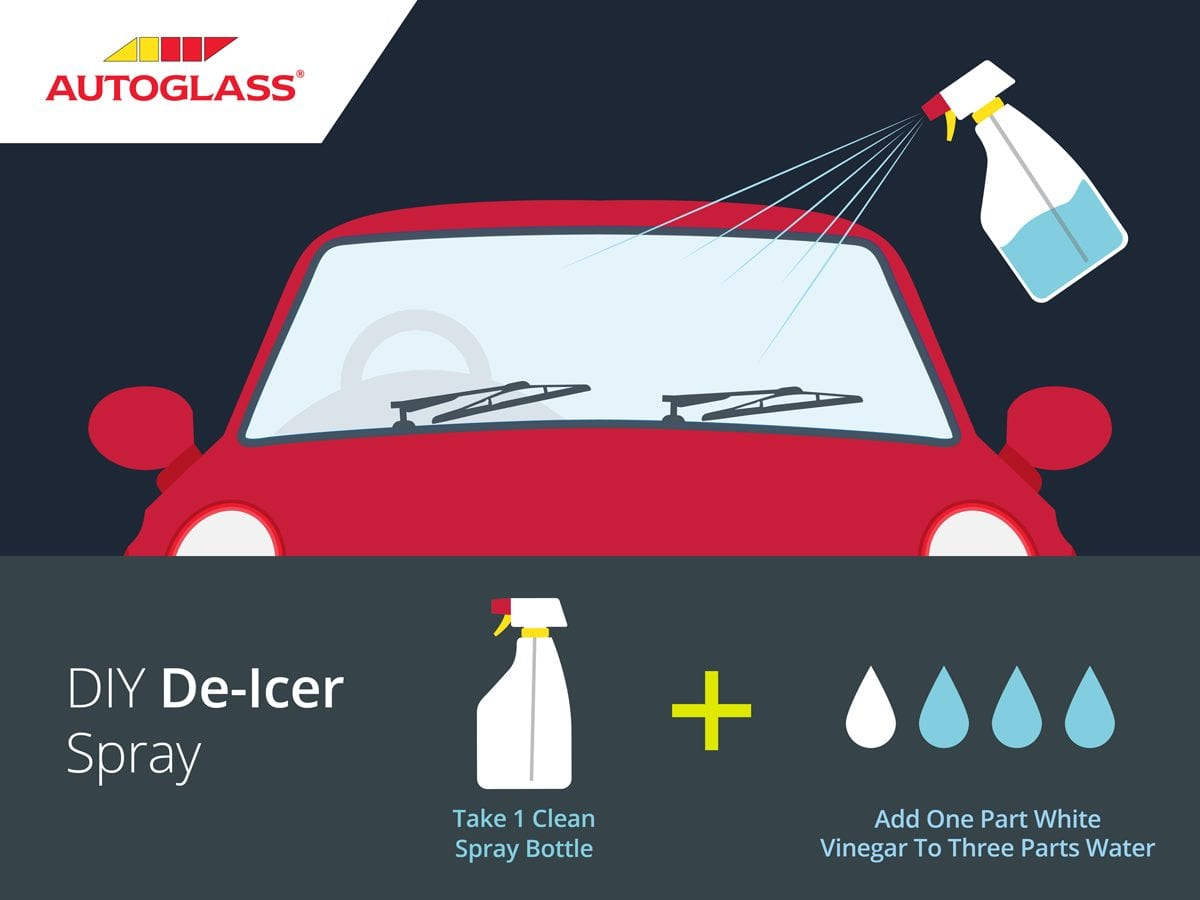 Ask an Expert: The Correct Way to Clean a Windscreen - Autoglass Blog