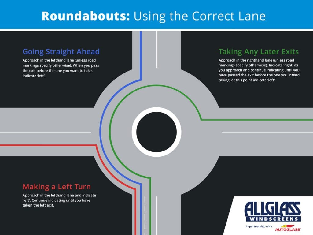 Driving Test Tips - Using the Correct Lane on a Roundabout
